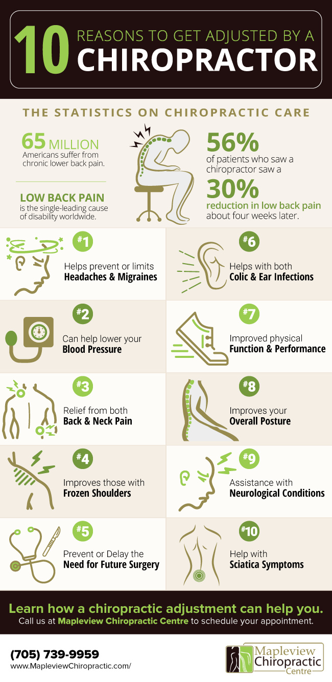 10 reasons to get adjusted by a chiropractor